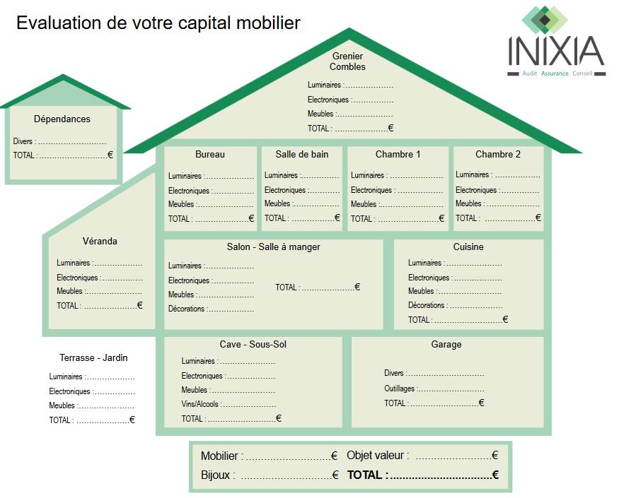 comment evaluer son capital mobilier